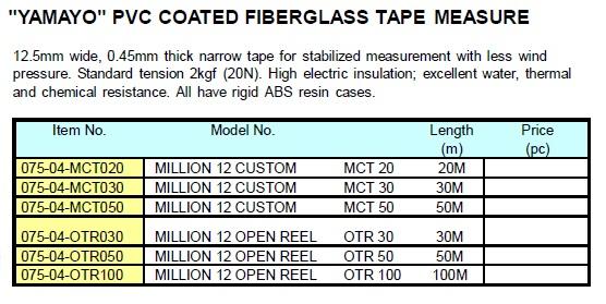 Yamayo Measuring Tools : Yamayo pvc coated fiberglass tape measure globall