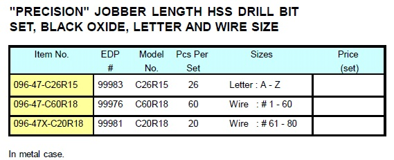 Precision jobber length hss drill bit set letter and wire size more info greentooth Images